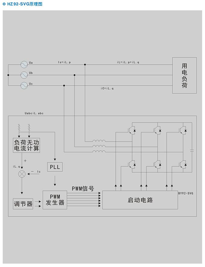 HZ92-SVG系列静止无功发生器 (图4)