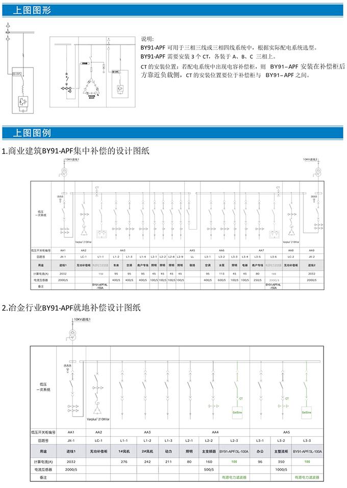 HZ91-APF系列有源电力滤波器(图13)