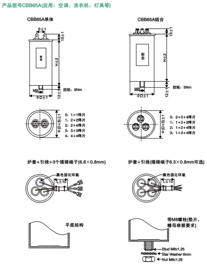 CBB65A系列 (图3)